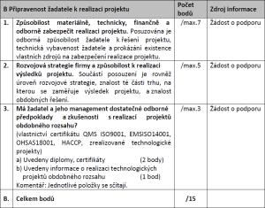 Hodnotící kritéria OP PIK - Program Technologie